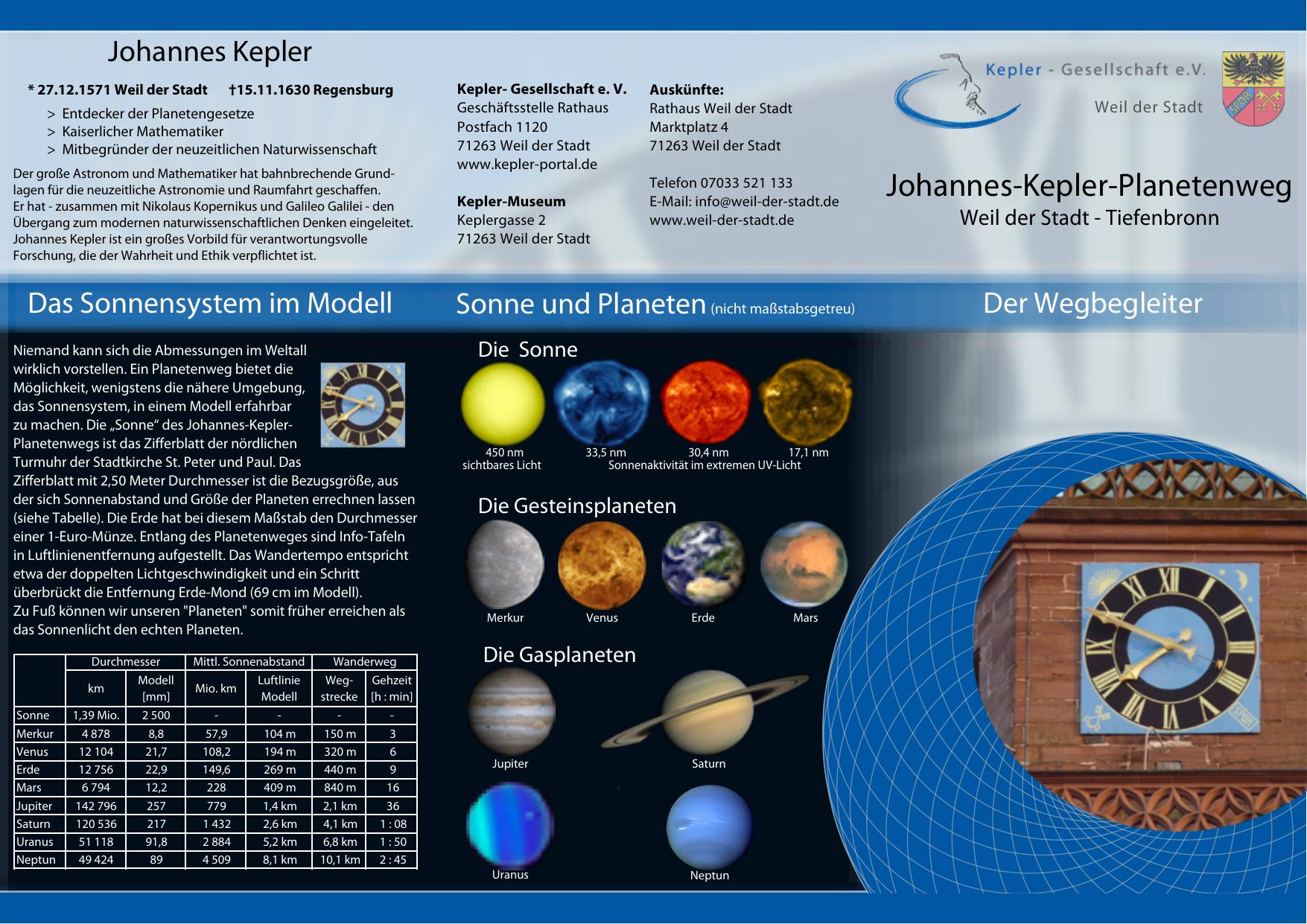 Bild Johannes Kepler Planetenweg Weil der Stadt