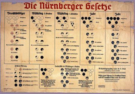 Bild Ort der Nürnberger Rassegesetze